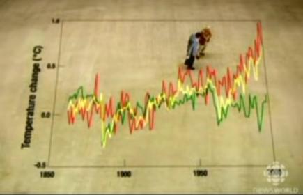 Attenborough surveys climate model